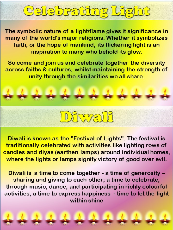 meaning of diwali festival of lights